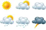 Mẫu câu về thời tiết